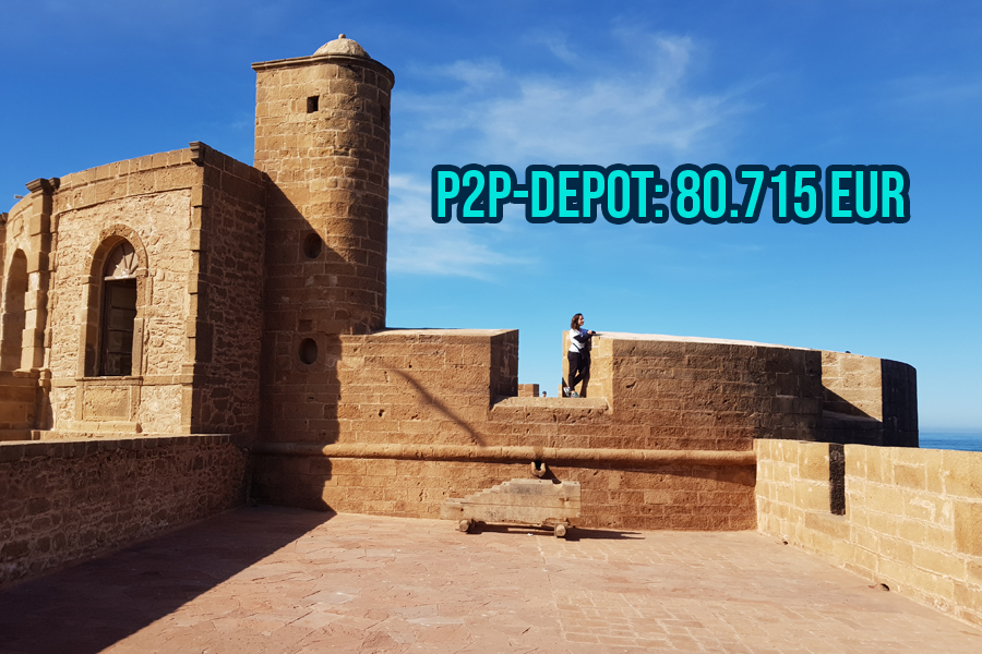 P2p Kredite Vergleich