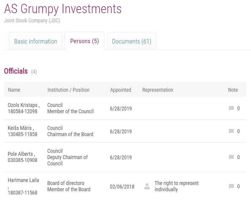mintos-geschäftsbericht-grumpy-investments
